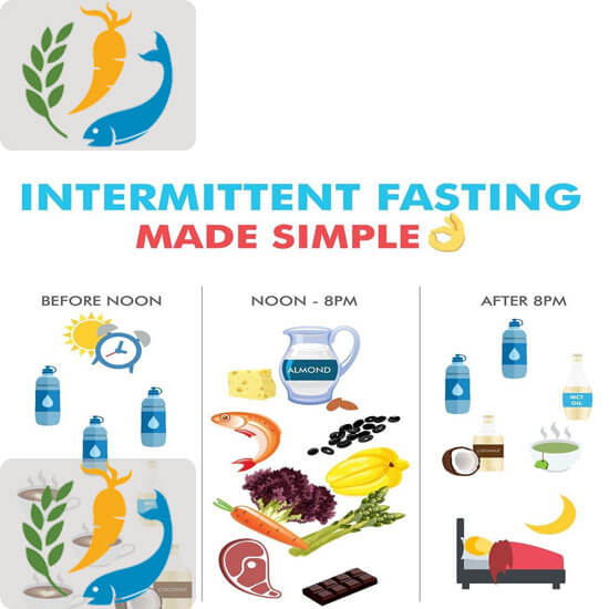 Benefits Of Fasting | Intermittent Fasting Benefits